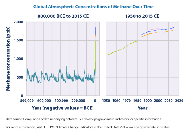 ghg-concentrations-download2-2016